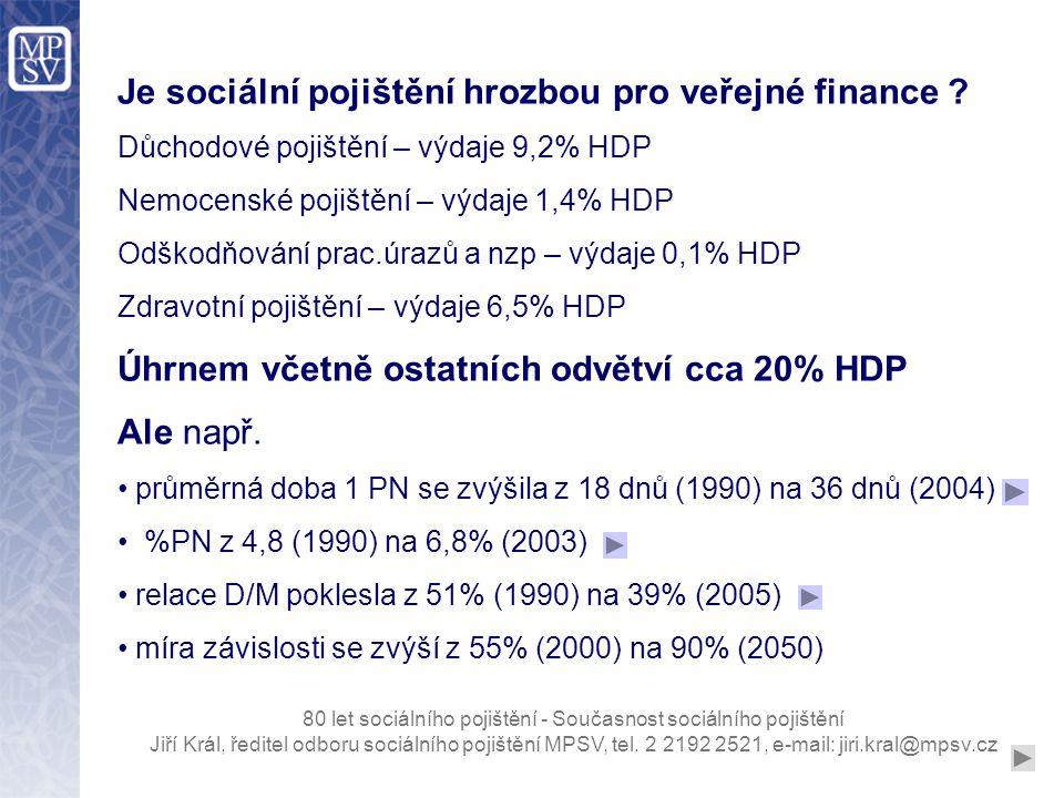 80 let sociálního pojištění - Současnost sociálního pojištění Jiří Král, ředitel odboru sociálního pojištění MPSV, tel.
