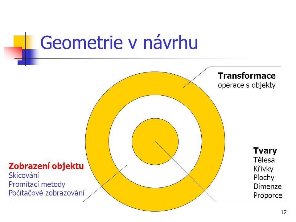 12 Geometrie v návrhu Zobrazení objektu Skicování Promítací metody Počítačové zobrazování Tvary Tělesa Křivky Plochy Dimenze Proporce Transformace operace s objekty