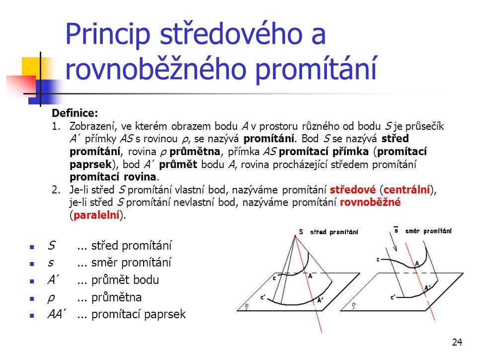 24 Princip středového a rovnoběžného promítání  S...