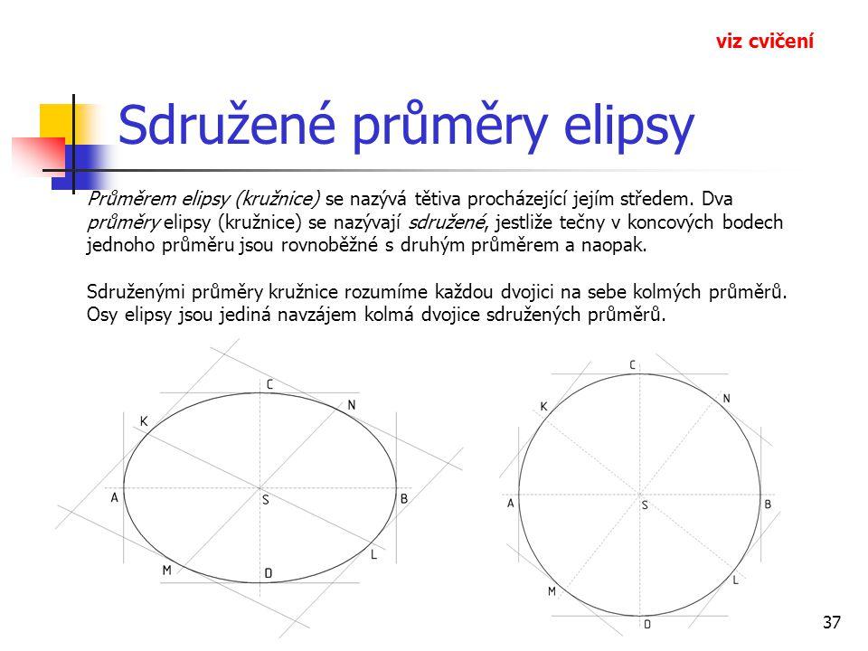 37 Sdružené průměry elipsy Průměrem elipsy (kružnice) se nazývá tětiva procházející jejím středem.