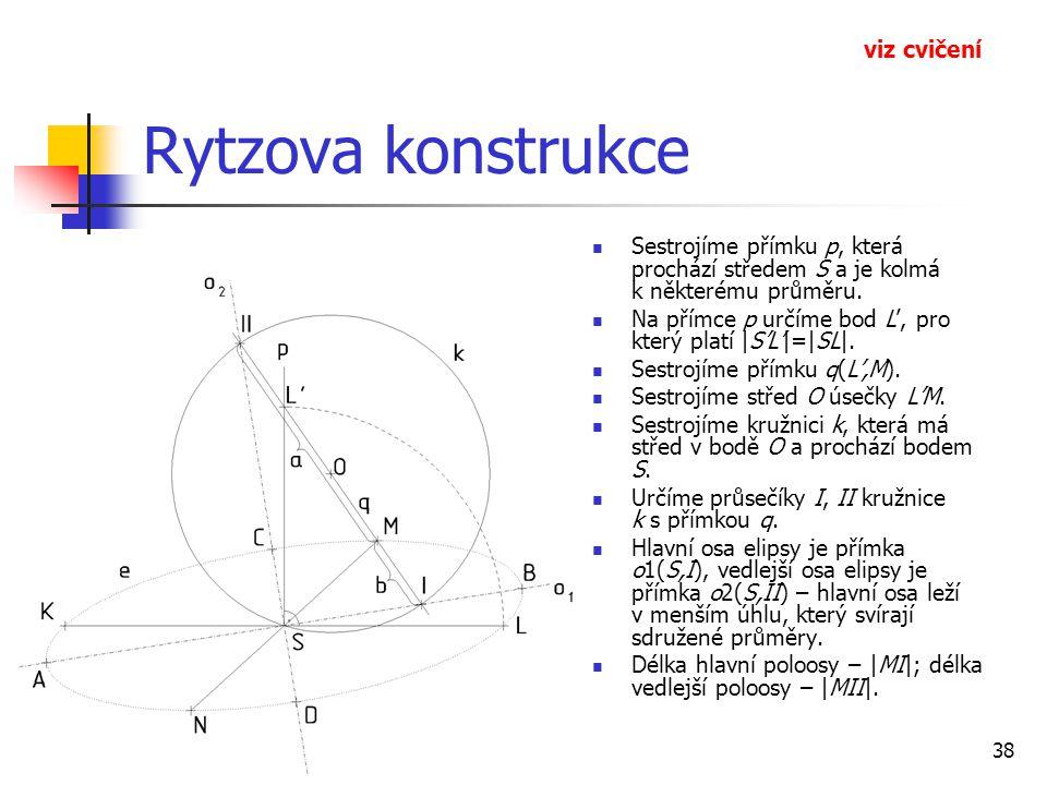 38 Rytzova konstrukce  Sestrojíme přímku p, která prochází středem S a je kolmá k některému průměru.