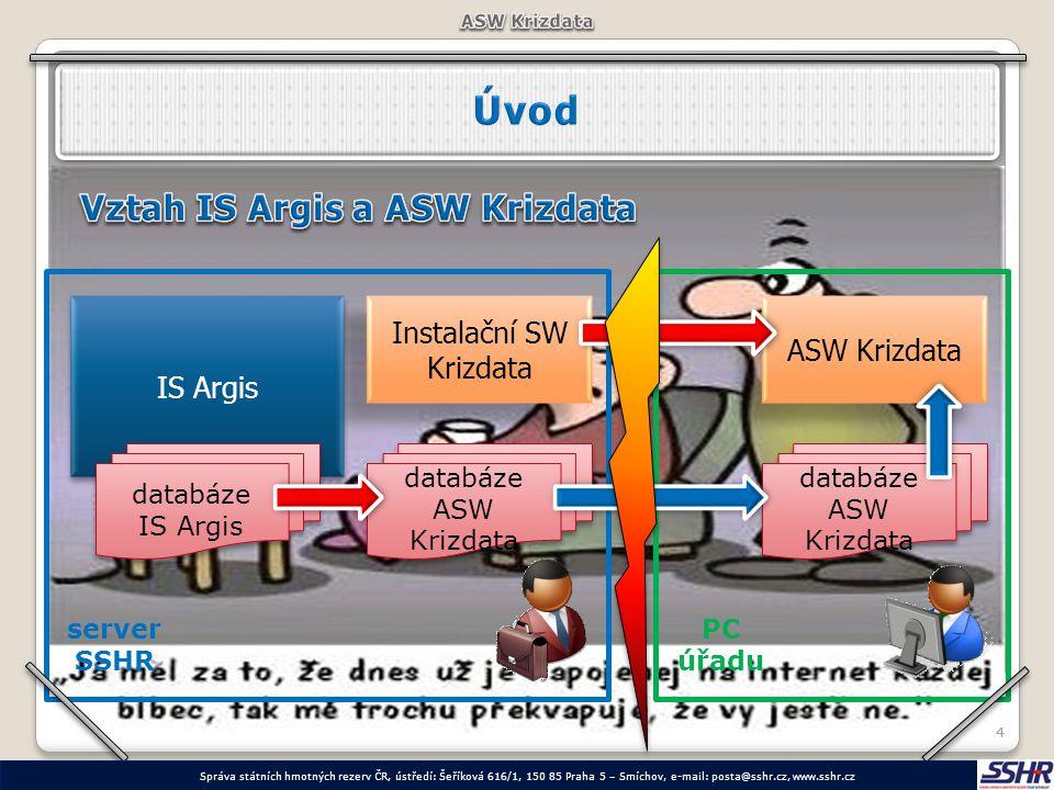 55 Manuál ke stažení, instalaci a používání ASW Krizdata (v komprimované podobě .zip ) K rozbalení použít heslo: xfree522 Manuál ke stažení, instalaci a používání ASW Krizdata (v komprimované podobě .zip ) K rozbalení použít heslo: xfree522 Instalační soubor Krizdata pro systém používající MS Access Instalační soubor Krizdata pro systém používající MS Access Instalační soubor Krizdata pro systém bez MS Access Instalační soubor Krizdata pro systém bez MS Access Správa státních hmotných rezerv ČR, ústředí: Šeříková 616/1, 150 85 Praha 5 – Smíchov, e-mail: posta@sshr.cz, www.sshr.cz