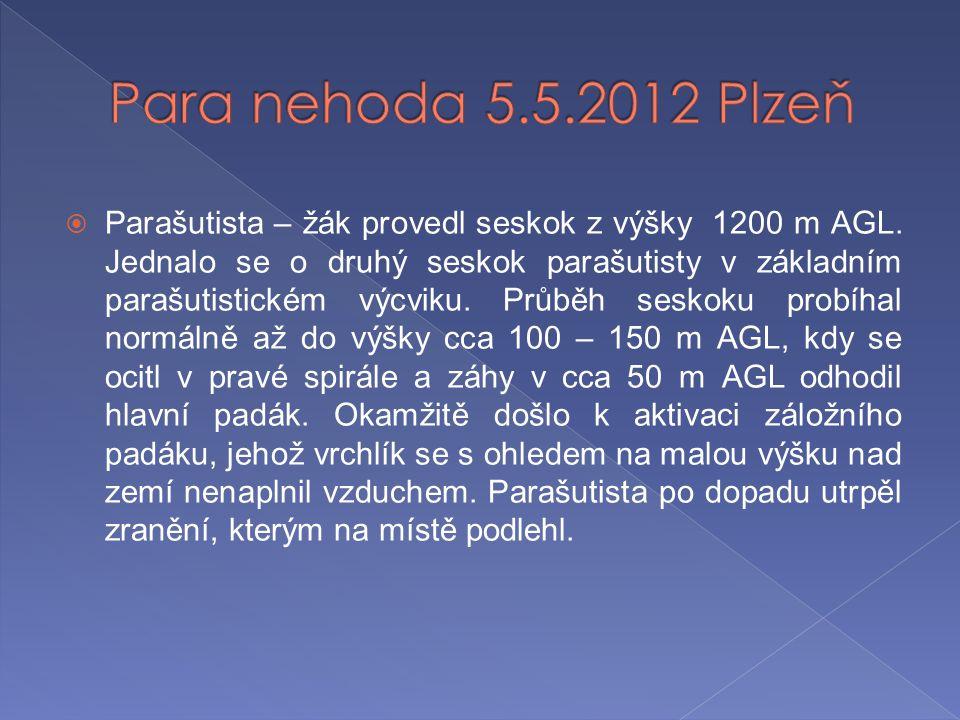  Parašutista – žák provedl seskok z výšky 1200 m AGL. Jednalo se o druhý seskok parašutisty v základním parašutistickém výcviku. Průběh seskoku probí