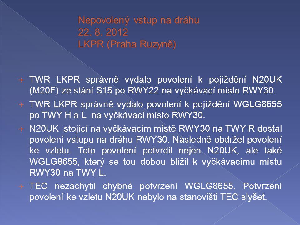  TWR LKPR správně vydalo povolení k pojíždění N20UK (M20F) ze stání S15 po RWY22 na vyčkávací místo RWY30.  TWR LKPR správně vydalo povolení k pojíž