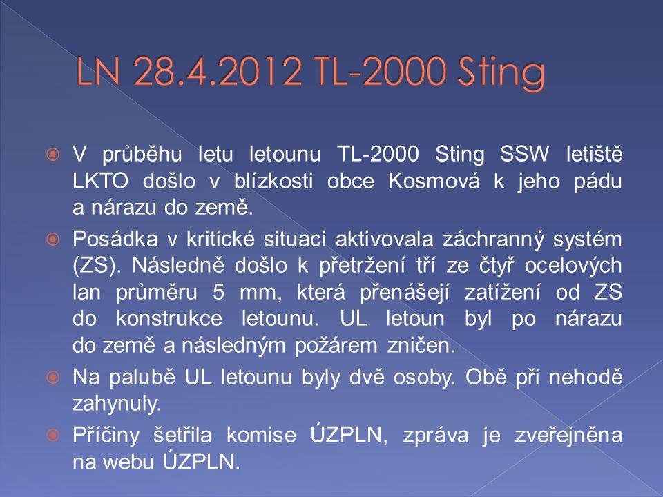  V průběhu letu letounu TL-2000 Sting SSW letiště LKTO došlo v blízkosti obce Kosmová k jeho pádu a nárazu do země.  Posádka v kritické situaci akti