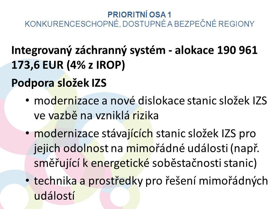 Integrovaný záchranný systém - alokace 190 961 173,6 EUR (4% z IROP) Podpora složek IZS • modernizace a nové dislokace stanic složek IZS ve vazbě na v
