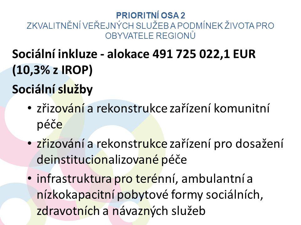 Sociální inkluze - alokace 491 725 022,1 EUR (10,3% z IROP) Sociální služby • zřizování a rekonstrukce zařízení komunitní péče • zřizování a rekonstru