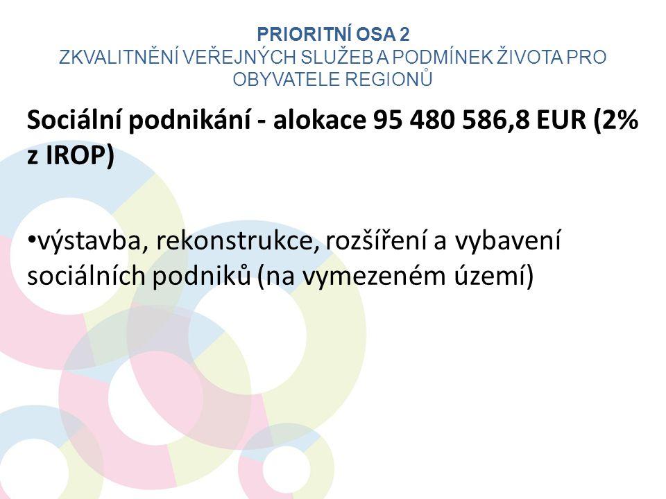 Sociální podnikání - alokace 95 480 586,8 EUR (2% z IROP) • výstavba, rekonstrukce, rozšíření a vybavení sociálních podniků (na vymezeném území) PRIOR
