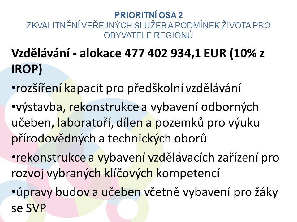 Vzdělávání - alokace 477 402 934,1 EUR (10% z IROP) • rozšíření kapacit pro předškolní vzdělávání • výstavba, rekonstrukce a vybavení odborných učeben