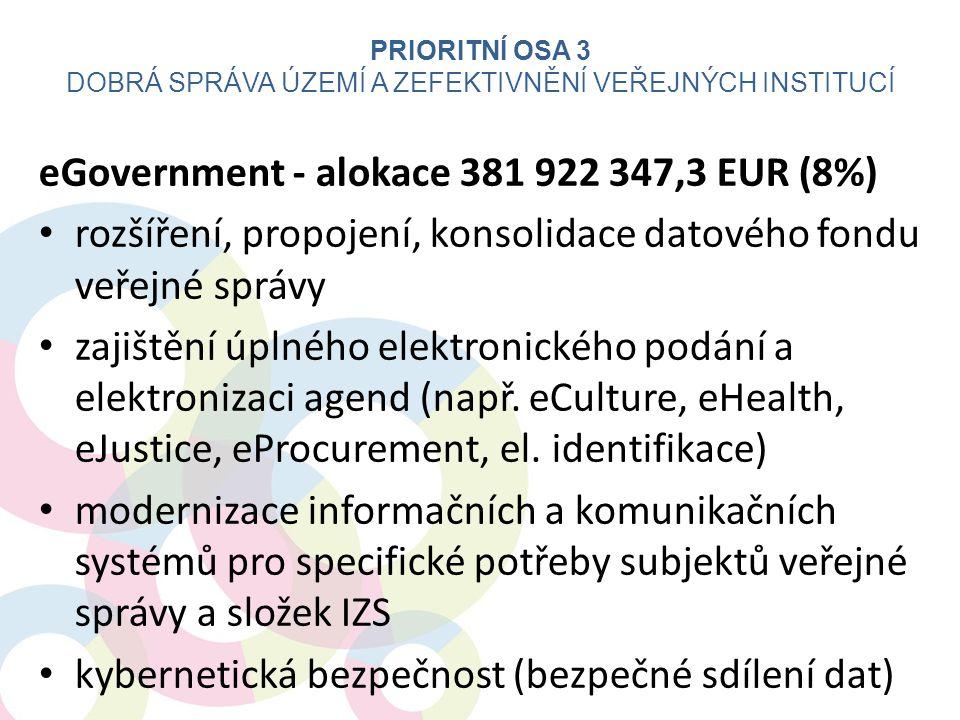 eGovernment - alokace 381 922 347,3 EUR (8%) • rozšíření, propojení, konsolidace datového fondu veřejné správy • zajištění úplného elektronického podá