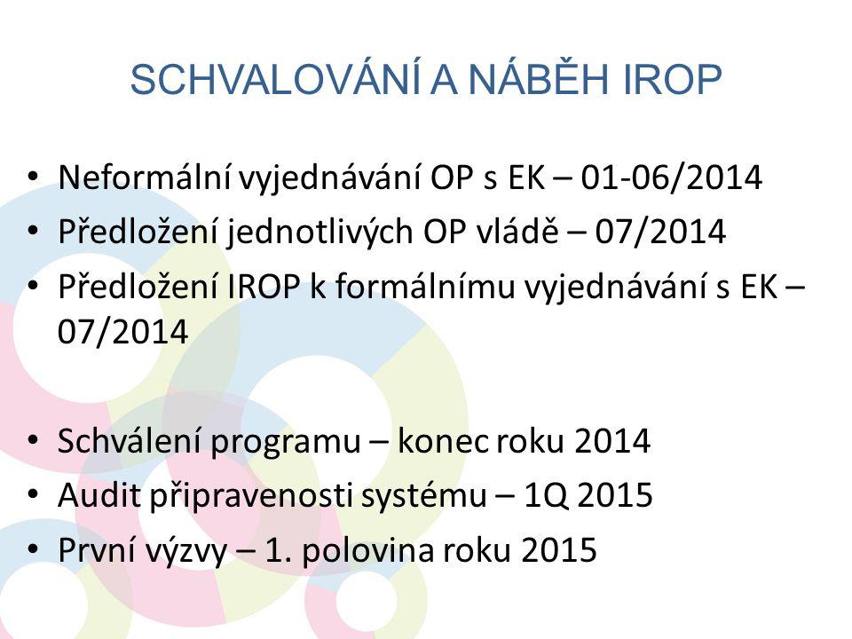 SCHVALOVÁNÍ A NÁBĚH IROP • Neformální vyjednávání OP s EK – 01-06/2014 • Předložení jednotlivých OP vládě – 07/2014 • Předložení IROP k formálnímu vyj