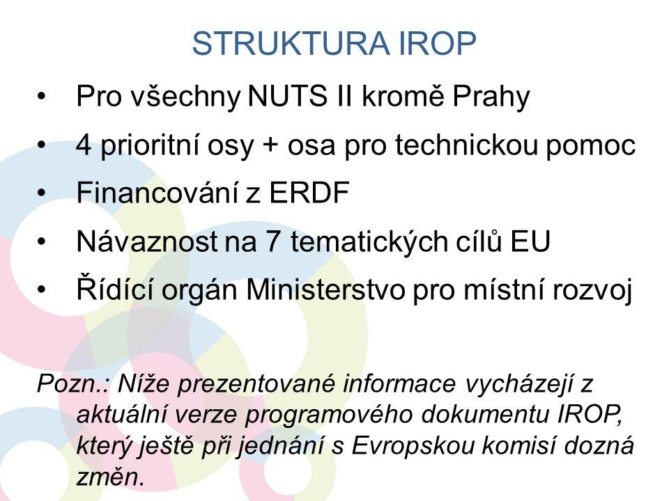 •Pro všechny NUTS II kromě Prahy •4 prioritní osy + osa pro technickou pomoc •Financování z ERDF •Návaznost na 7 tematických cílů EU •Řídící orgán Min