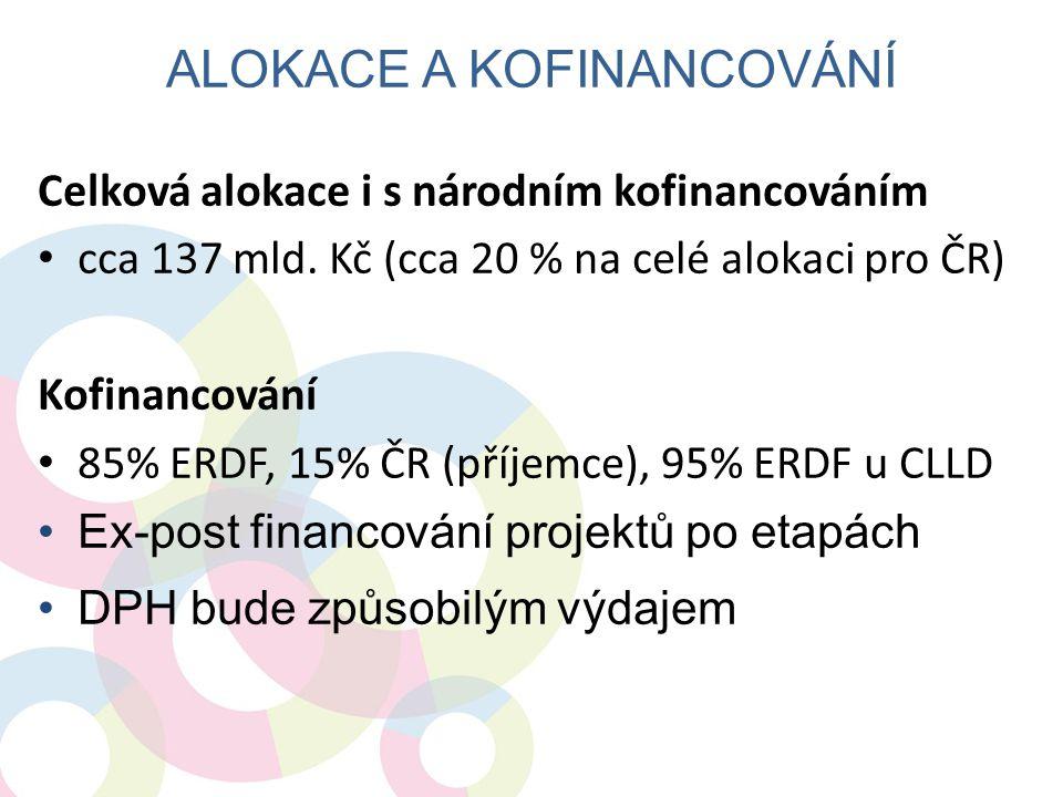Celková alokace i s národním kofinancováním • cca 137 mld. Kč (cca 20 % na celé alokaci pro ČR) Kofinancování • 85% ERDF, 15% ČR (příjemce), 95% ERDF