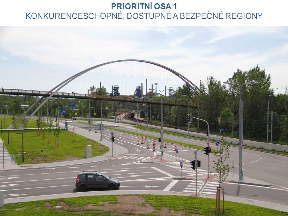 Silnice - alokace 954 805 868,2 EUR (20% z IROP) • Rekonstrukce, modernizace, popř.