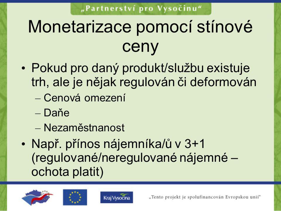 Monetarizace pomocí stínové ceny •P•Pokud pro daný produkt/službu existuje trh, ale je nějak regulován či deformován –C–Cenová omezení –D–Daňe –N–Neza