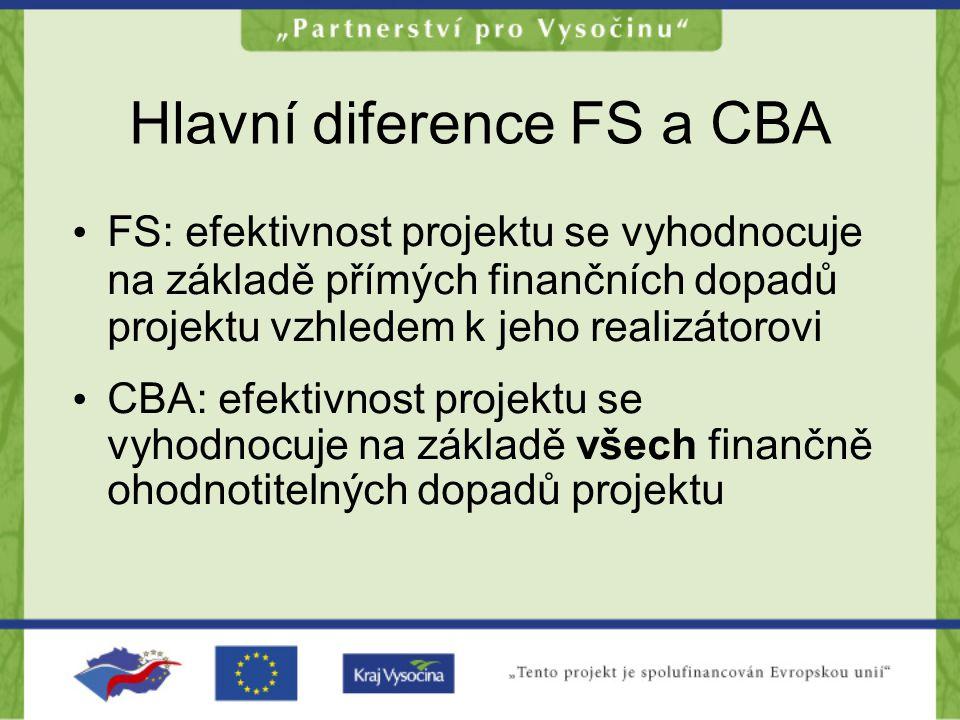 Hlavní diference FS a CBA •F•FS: efektivnost projektu se vyhodnocuje na základě přímých finančních dopadů projektu vzhledem k jeho realizátorovi •C•CB