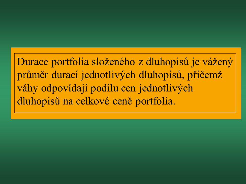 Durace portfolia složeného z dluhopisů je vážený průměr durací jednotlivých dluhopisů, přičemž váhy odpovídají podílu cen jednotlivých dluhopisů na celkové ceně portfolia.