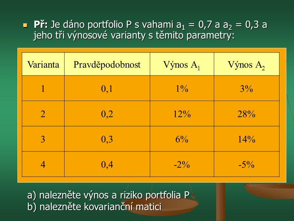  Př: Je dáno portfolio P s vahami a 1 = 0,7 a a 2 = 0,3 a jeho tři výnosové varianty s těmito parametry: VariantaPravděpodobnostVýnos A 1 Výnos A 2 10,11%3% 20,212%28% 30,36%14% 40,4-2%-5% a) nalezněte výnos a riziko portfolia P b) nalezněte kovarianční matici