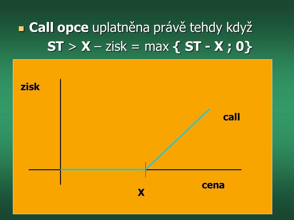  Call opce uplatněna právě tehdy když ST > X – zisk = max { ST - X ; 0} zisk cena X call