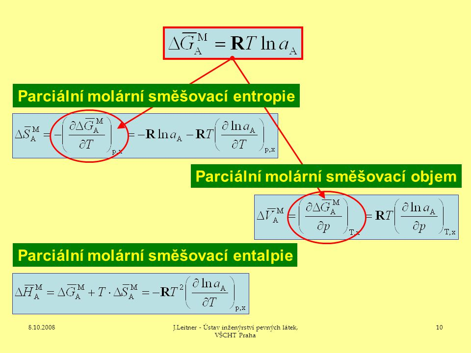 8.10.2008J.Leitner - Ústav inženýrství pevných látek, VŠCHT Praha 10 Parciální molární směšovací entalpie Parciální molární směšovací objem Parciální molární směšovací entropie