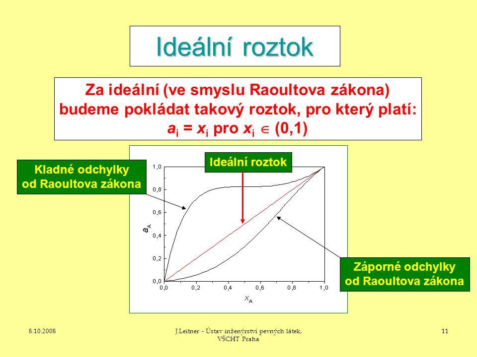 8.10.2008J.Leitner - Ústav inženýrství pevných látek, VŠCHT Praha 11 Ideální roztok Za ideální (ve smyslu Raoultova zákona) budeme pokládat takový roztok, pro který platí: a i = x i pro x i  (0,1) Ideální roztok Kladné odchylky od Raoultova zákona Záporné odchylky od Raoultova zákona