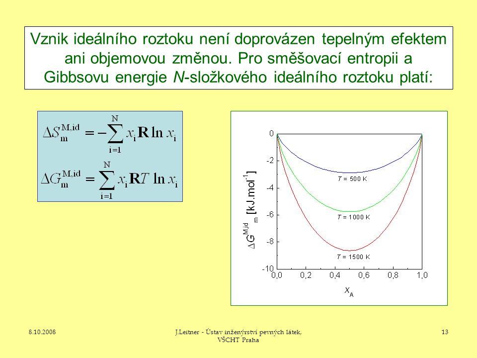 8.10.2008J.Leitner - Ústav inženýrství pevných látek, VŠCHT Praha 13 Vznik ideálního roztoku není doprovázen tepelným efektem ani objemovou změnou.