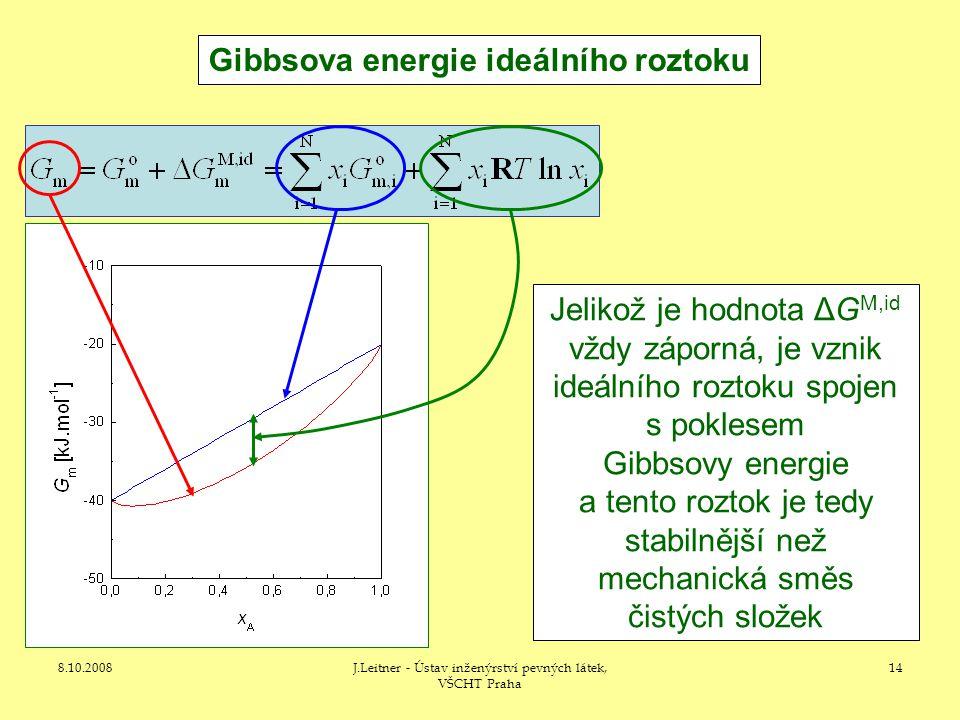 8.10.2008J.Leitner - Ústav inženýrství pevných látek, VŠCHT Praha 14 Jelikož je hodnota ΔG M,id vždy záporná, je vznik ideálního roztoku spojen s poklesem Gibbsovy energie a tento roztok je tedy stabilnější než mechanická směs čistých složek Gibbsova energie ideálního roztoku