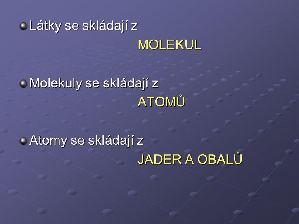 Stavba atomu Jádro atomu se skládá z PROTONŮ A NEUTRONŮ Obal atomu se skládá z ELEKTRONŮ