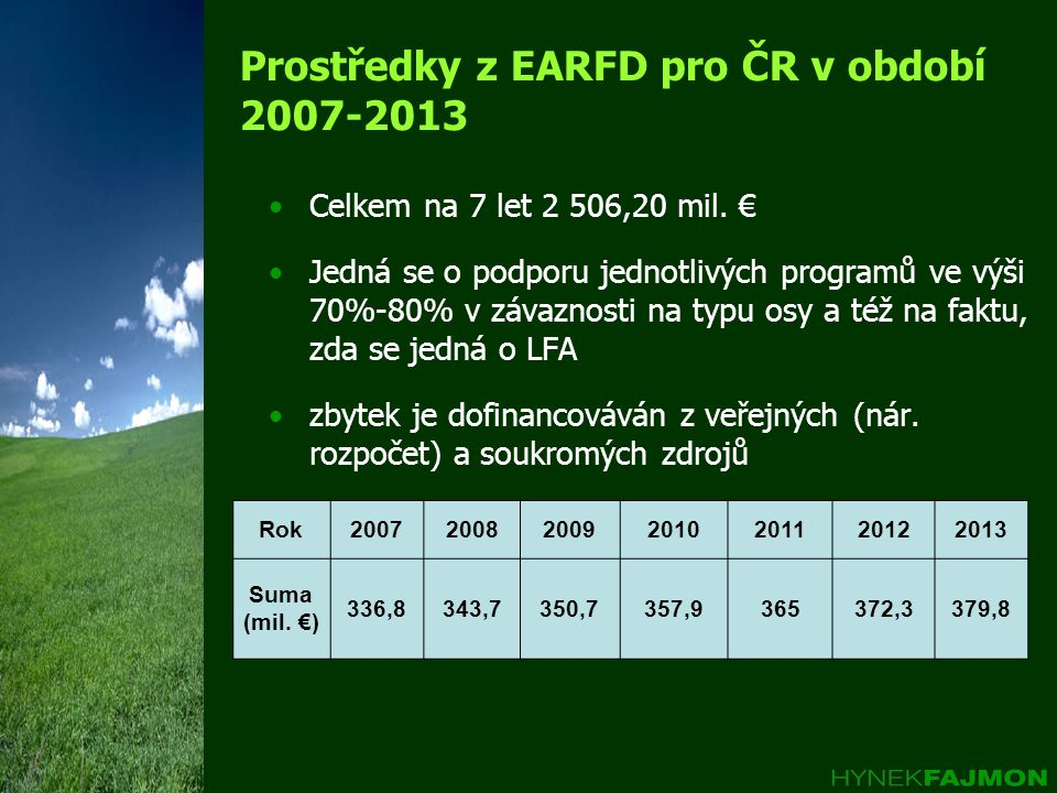 Prostředky z EARFD pro ČR v období 2007-2013 •Celkem na 7 let 2 506,20 mil. € •Jedná se o podporu jednotlivých programů ve výši 70%-80% v závaznosti n