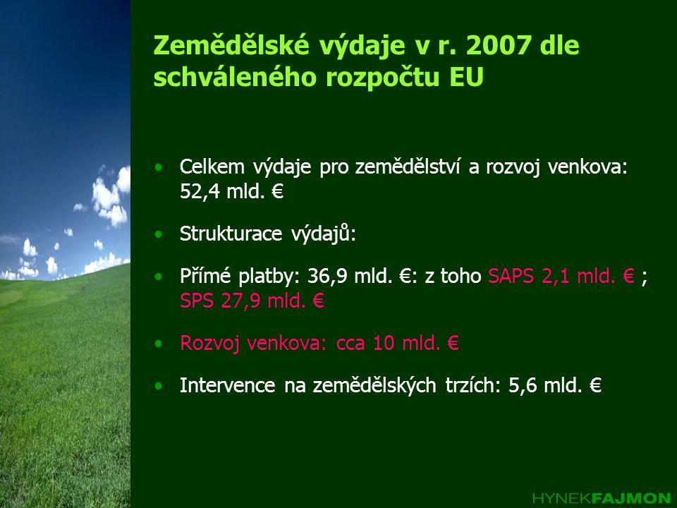 Zemědělské výdaje v r. 2007 dle schváleného rozpočtu EU •Celkem výdaje pro zemědělství a rozvoj venkova: 52,4 mld. € •Strukturace výdajů: •Přímé platb