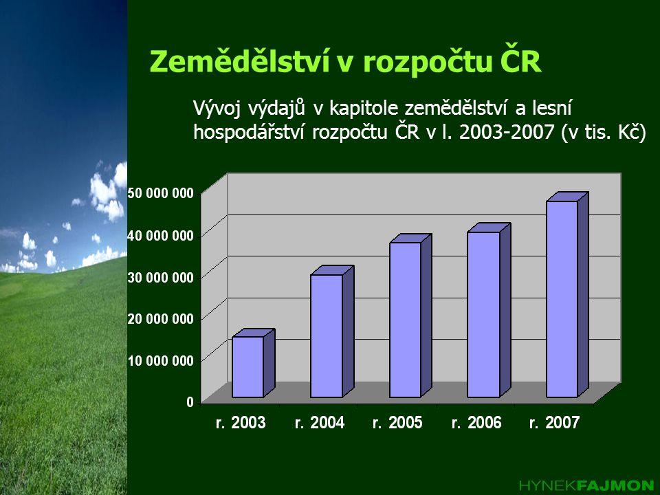 Zemědělství v rozpočtu ČR Vývoj výdajů v kapitole zemědělství a lesní hospodářství rozpočtu ČR v l. 2003-2007 (v tis. Kč)