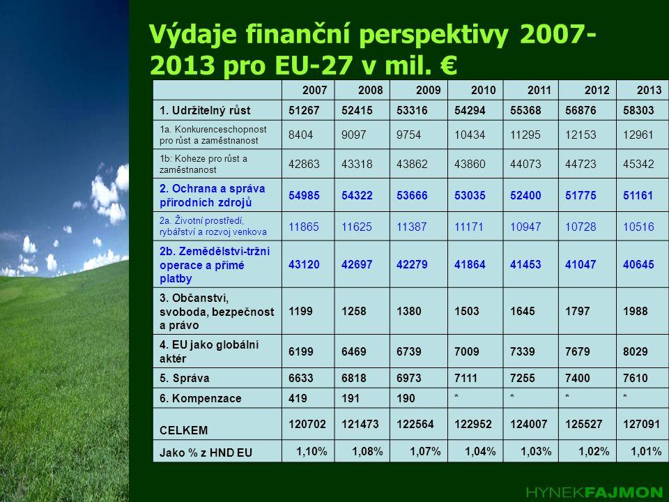 Výdaje finanční perspektivy 2007- 2013 pro EU-27 v mil. € 2007200820092010201120122013 1. Udržitelný růst 51267524155331654294553685687658303 1a. Konk
