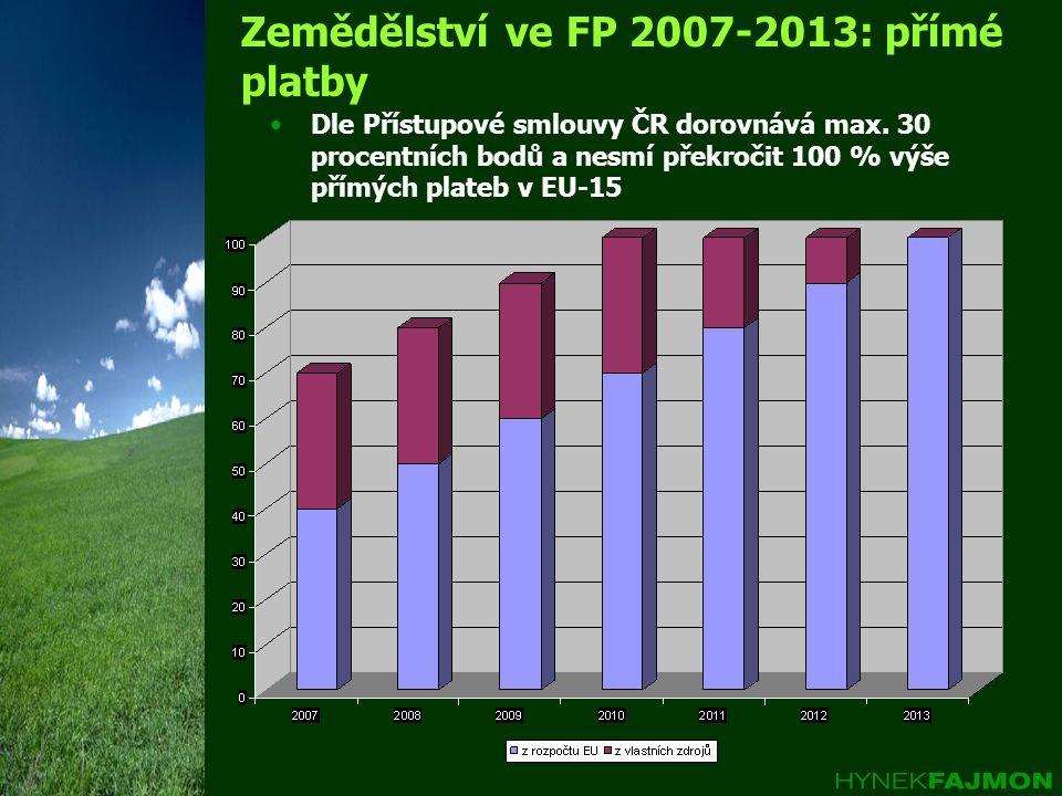 Zemědělství ve FP 2007-2013: přímé platby •Dle Přístupové smlouvy ČR dorovnává max. 30 procentních bodů a nesmí překročit 100 % výše přímých plateb v