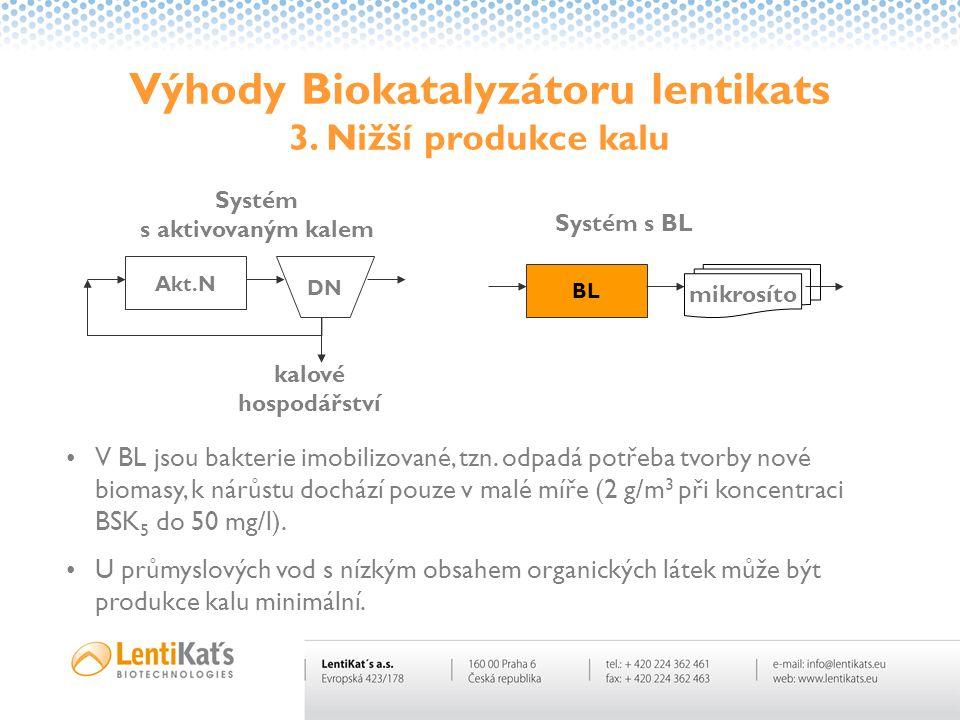Výhody Biokatalyzátoru lentikats 3. Nižší produkce kalu Akt.N DN kalové hospodářství Systém s aktivovaným kalem BL mikrosíto Systém s BL •V BL jsou ba
