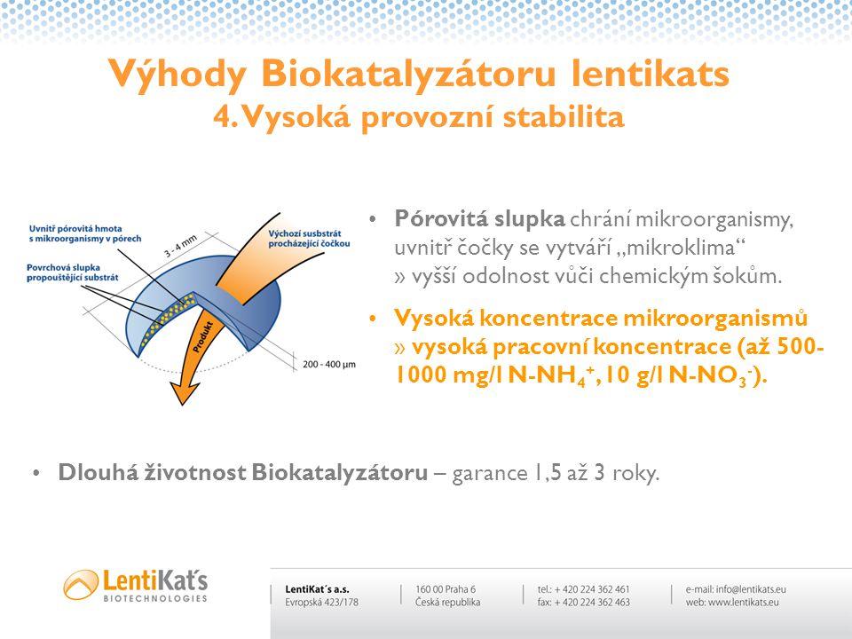 """Výhody Biokatalyzátoru lentikats 4. Vysoká provozní stabilita •Pórovitá slupka chrání mikroorganismy, uvnitř čočky se vytváří """"mikroklima"""" » vyšší odo"""