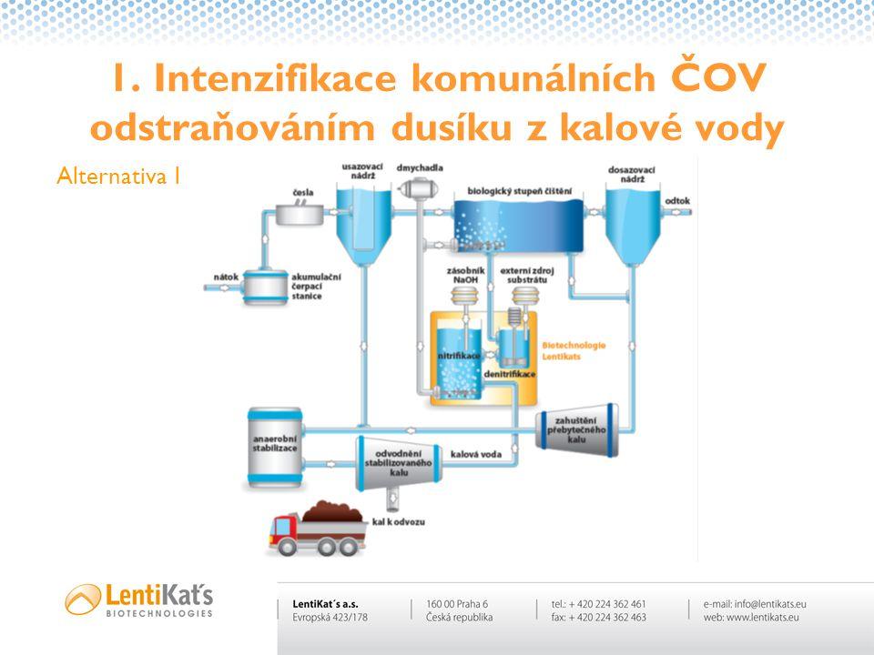 1. Intenzifikace komunálních ČOV odstraňováním dusíku z kalové vody Alternativa 1