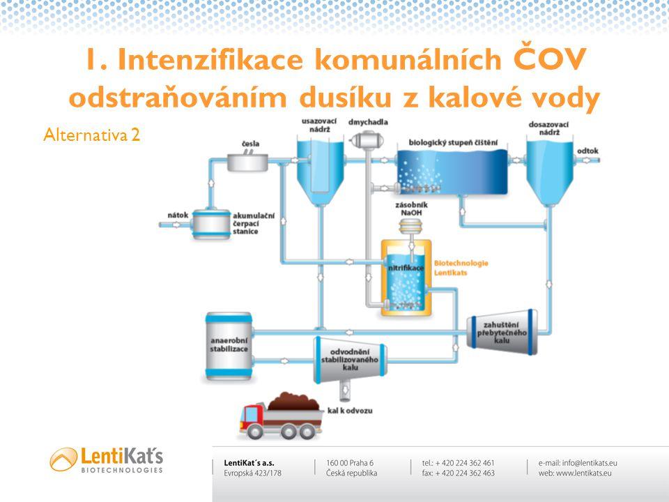 1. Intenzifikace komunálních ČOV odstraňováním dusíku z kalové vody Alternativa 2