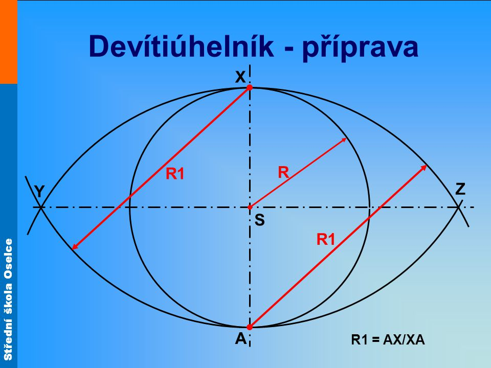 Střední škola Oselce Devítiúhelník – rozdělení AX S X Z Y A R R = 1 díl (9x) R R R R R R R R 1 2 3 4 5 6 7 8 9