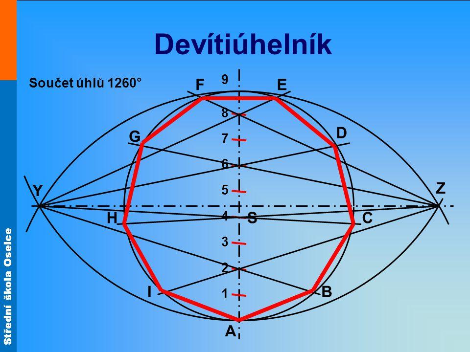 Střední škola Oselce Devítiúhelník S Z Y A 1 2 3 4 5 6 7 8 9 B C D EF G H I Součet úhlů 1260°