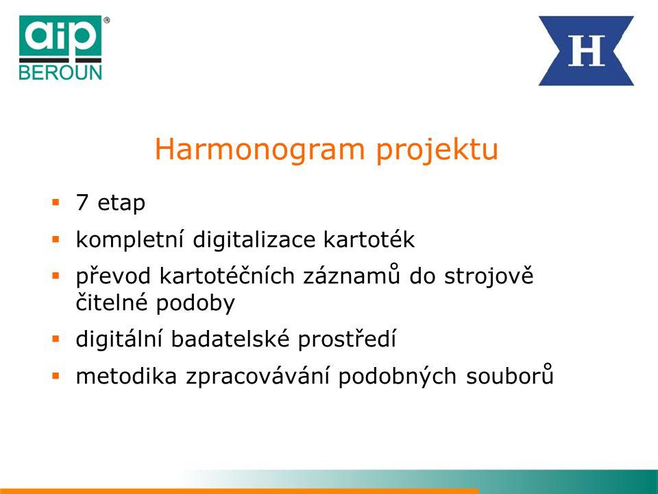 Harmonogram projektu  7 etap  kompletní digitalizace kartoték  převod kartotéčních záznamů do strojově čitelné podoby  digitální badatelské prostř