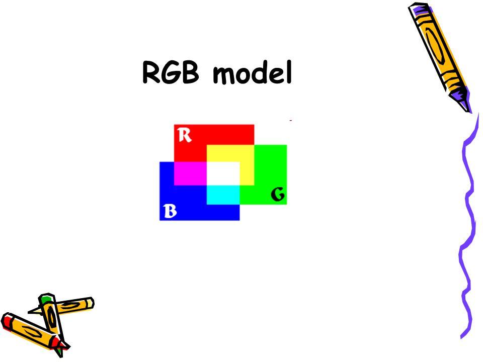 CMY model CMY model vzniká odečítáním barev, proto se mu říká tzv.
