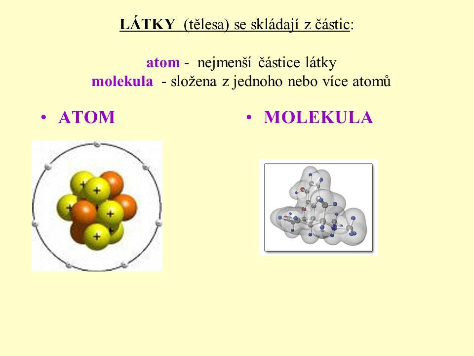 Podle uspořádání atomů v molekule dělíme látky na: • prvek - atomy stejného druhu • molekula–částice vytvořené z atomů • sloučeniny – látky, složené z jednoho druhu molekul • směs – látky, složené z molekul více druhů molekula prvek