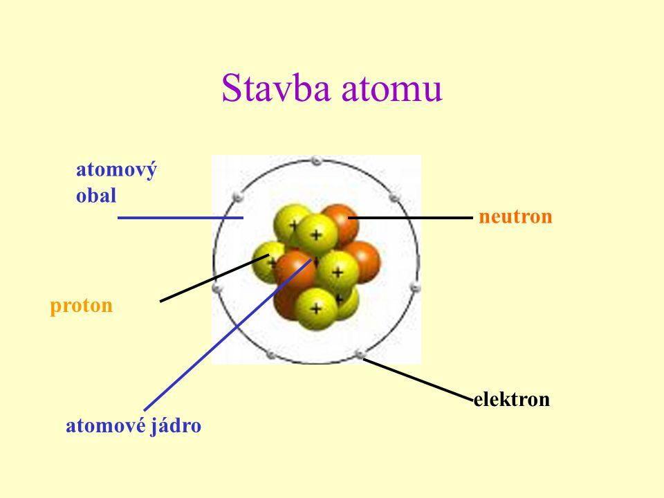 Podle počtu protonů v jádře rozeznáváme prvky: prvekznačka prvkupočet protonů vodíkH1 heliumHe2 uhlíkC6 dusíkN7 kyslíkO8 vápníkCa20 železoFe26