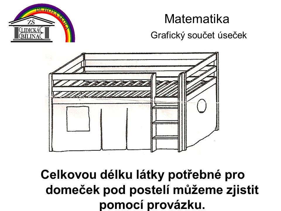 Matematika Grafický součet úseček Celkovou délku látky potřebné pro domeček pod postelí můžeme zjistit pomocí provázku.