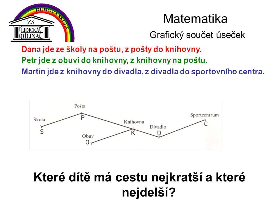 Matematika Grafický součet úseček Graficky znázorníme délku cesty jednotlivých dětí.