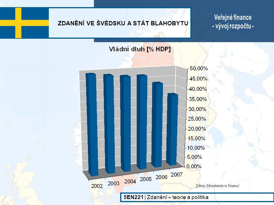 ZDANĚNÍ VE ŠVÉDSKU A STÁT BLAHOBYTU 5EN221   Zdanění – teorie a politika Zdroj: www.riksbank.se