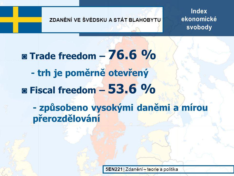 ZDANĚNÍ VE ŠVÉDSKU A STÁT BLAHOBYTU 5EN221   Zdanění – teorie a politika - vysoké vladní výdaje ◙ Freedom from government – 31.5 % ◙ Monetary freedom – 85.2 % - díky velmi nízké míře inflace, cca.
