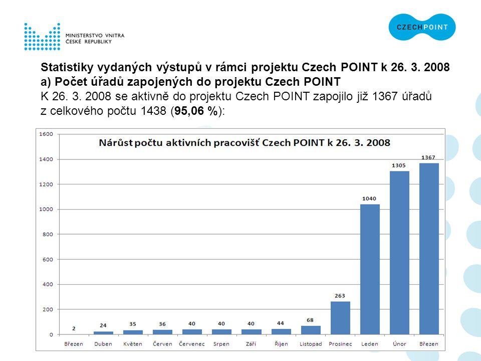 Statistiky vydaných výstupů v rámci projektu Czech POINT k 26. 3. 2008 a) Počet úřadů zapojených do projektu Czech POINT K 26. 3. 2008 se aktivně do p