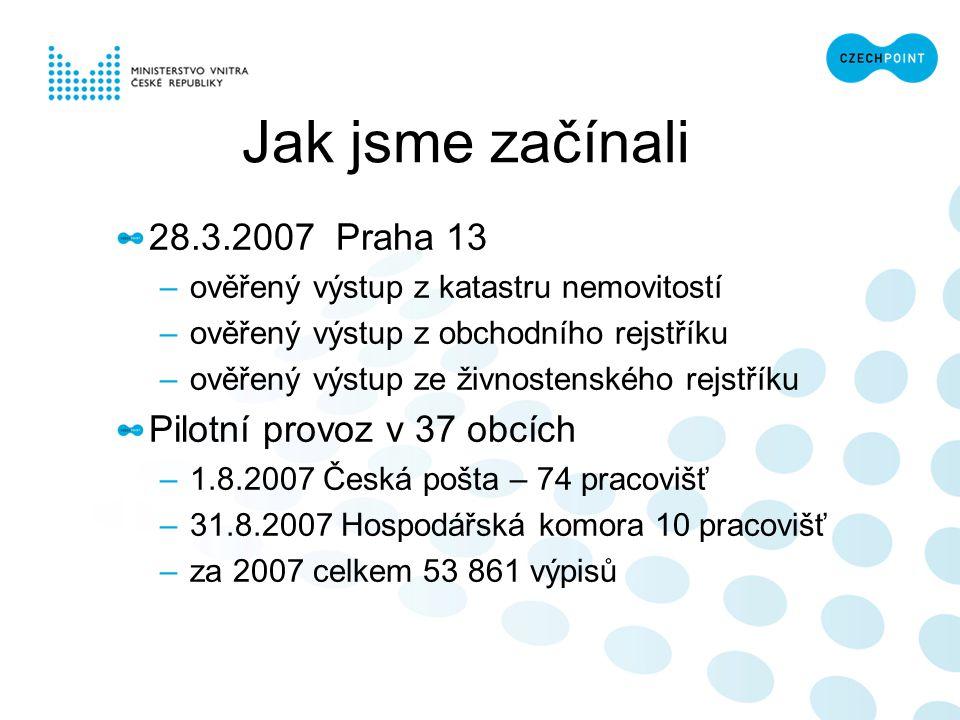 ověřené výstupy –z katastru nemovitostí –z obchodního rejstříku –ze živnostenského rejstříku –z rejstříku trestů za 2008 (k 26.3.2008) vydáno 201 258 výpisů eSHOP – spolupráce s Českou Poštou,s.p.