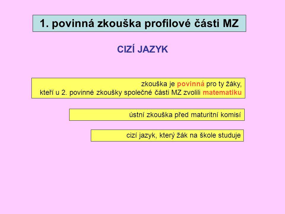 1. povinná zkouška profilové části MZ zkouška je povinná pro ty žáky, kteří u 2. povinné zkoušky společné části MZ zvolili matematiku ústní zkouška př